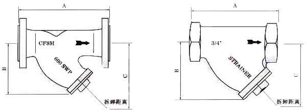 密封件材质  柔性石墨,聚四氟乙烯  美标y型过滤器 结构图 美标y型