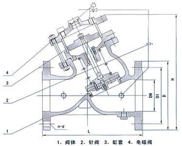 0~80℃ 电磁阀的说明 电压:交流220v直流:24v j145x电动遥控阀 结构